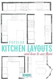 kitchen cabinets planner planning kitchen layout kitchen cabinets kitchen pleasing kitchen
