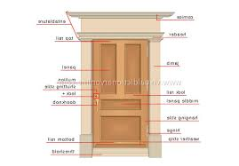Parts Of An Exterior Door Awesome Door Frame Parts Exterior Door Frame Parts Diagram Picture