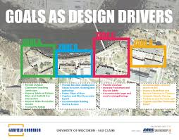 University Of Wisconsin Campus Map by Garfield Avenue Redesign Facilities Projects Uw Eau Claire