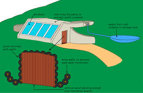earthship house plans escortsea