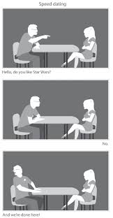 Geek Speed Dating Meme - the original comic geek speed dating know your meme