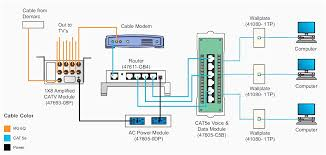 cat5 home network wiring diagram wiring diagrams