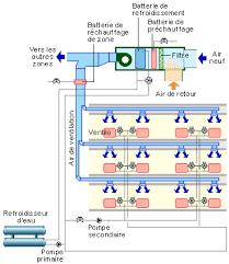 principe de fonctionnement d une chambre froide principe de fonctionnement d une chambre froide 52 images