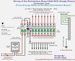 distribution board wiring diagram distribution board design