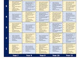 liberal reforms ppt and worksheet by sarahscd teaching resources