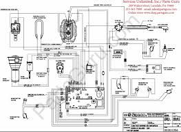 honeywell wi fi thermostat wiring diagram honeywell programmable