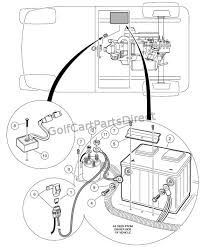 gas club car wiring diagrams u2013 readingrat net