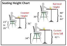Standard Kitchen Table Height dining room best contemporary table height bar stools house