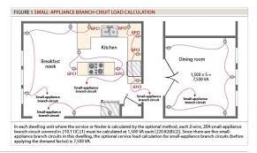 gfci distance from sink kitchen receptacle spacing electrical diy chatroom home