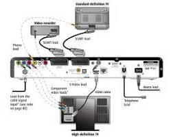 buy home directv genie hr44 wiring diagram directv swm odu