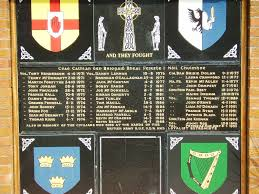 Irish Republican Army Flag Cain Physical Memorials Of The Troubles In West Belfast