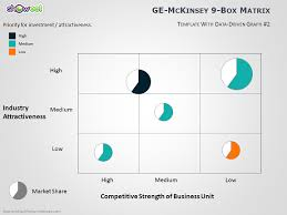 Mckinsey Matrix Template Gemckinsey Matrix For Powerpoint Free Mckinsey Ppt