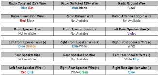 1994 nissan altima radio wiring diagram 1994 wiring diagrams