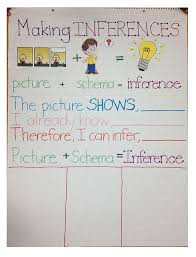 19 best inferencing images on pinterest teaching ideas guided
