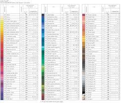 list of colours polychromos