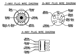 wiring diagram trailer plug wiring diagram 7 way pollak trailer