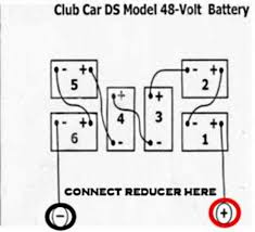 battery wiring diagram for ezgo golf cart battery free wiring