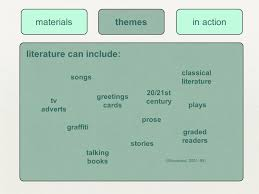 themes in literature in the 21st century a pragmatic approach to using authentic materials to enhance