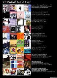 House Essentials by Mu Core Essential Indie Pop