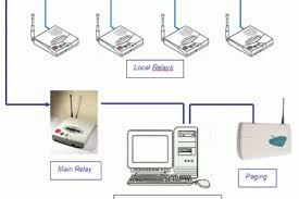 dukane paging system wiring diagram diagram get free image about