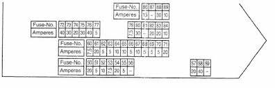 bmw e60 and e61 2003 to 2010 fuse box diagram location amperage