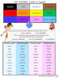 7 best singular plural images on pinterest maths spanish