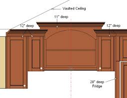Crown Molding On Top Of Kitchen Cabinets Crown Mouldings On Varying Cabinet Heights U2014 Stonehaven Life