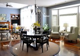 Living Room Furniture Vastu Vastu Tips For Living Room Kerala Latest News Kerala Breaking