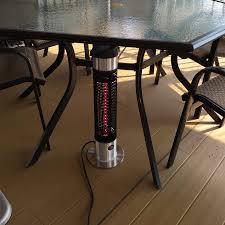 Under The Desk Heater Energ Hea 21212 Under Table Infrared Heater