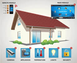 home automation design 2016 new design smart house smart home