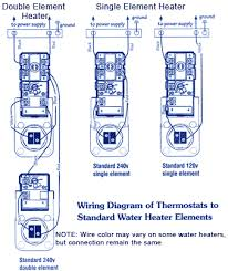 thermostatanalogwireheat cool coleman thermostat wiring diagram