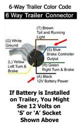 reading 12 volts on 6 way connector of kaufman tilt bed trailer