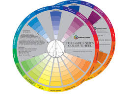 the color wheel company color theory color relationships and