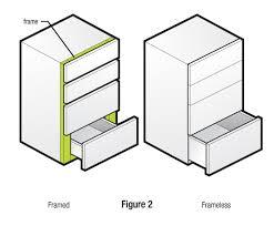 framed vs frameless cabinets framed vs frameless cabinetry affinity kitchens news