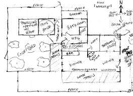 eco friendly homes plans pleasurable design ideas green home blueprints 15 plans for green