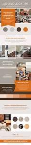 ryland home design center options best 20 richmond american homes ideas on pinterest richmond