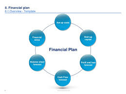 Sle Spreadsheet For Business Expenses by Financial Plan Template Exle Sle Business Plan By Kennedy