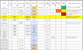Event Planning Spreadsheet Template Microsoft Excel Project Management Templates Free Excel Regarding
