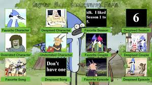 Regular Show Meme - my regular show controversy meme filled by beewinter55 on deviantart