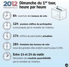 bureau de vote ouvert jusqu à quelle heure premier tour la longue journée des candidats le parisien