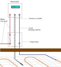electric floor heating wiring diagram wiring diagram