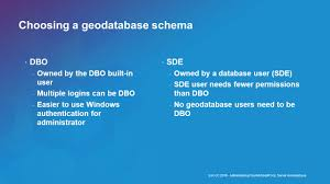 administering your microsoft sql server geodatabase ppt video