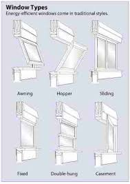 Awning Style Windows Photo Guide To Building Window Types Architectural Styles Features