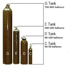 helium tanks for rent available helium tank sizes s 18th fairies