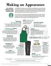 starbucks to finally let employees show their tattoos huffpost