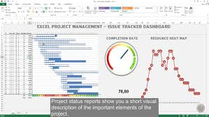 Excel Dashboards Templates Excel Dashboard Templates Dailymotion