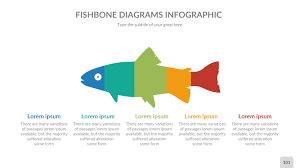 Fishbone Diagram Template Ppt by Pro Plus Business Powerpoint Presentation Template By Rengstudio
