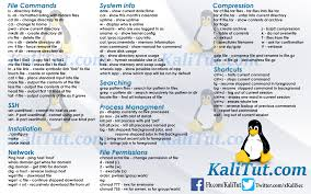 wget resume download linux command line cheat sheet kali linux tutorial