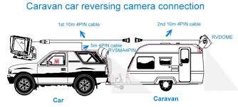 caravan wiring diagram for reversing camera wiring diagram and