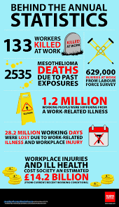 monthly health and safety report template monthly health and safety report template unique hse statistics